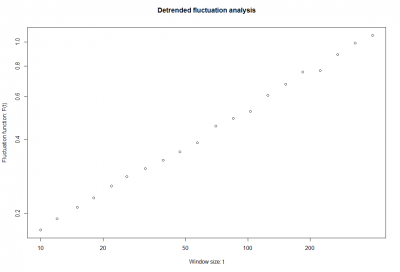 detrended fluctuation analysis